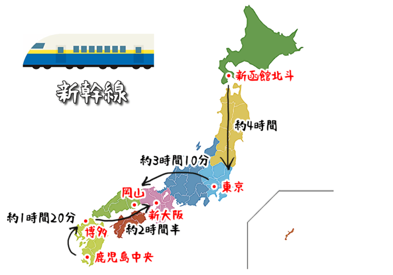 四国行きの新幹線の所要時間