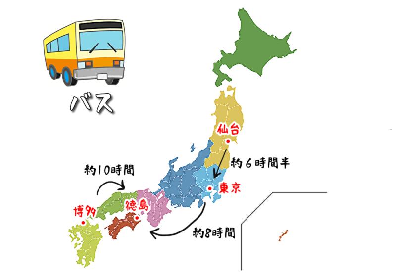 四国行きのバスの所要時間