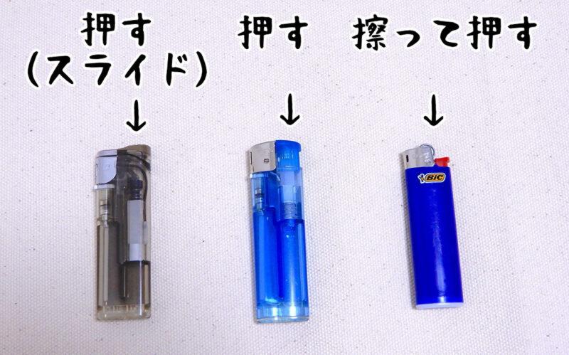 ライターの仕組み